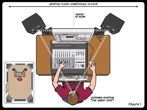 UnderstandingStudioMonitors_Placement_1_big.jpg